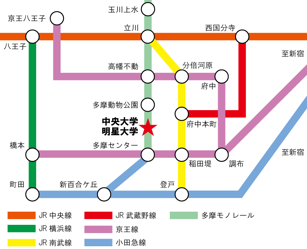 京王バス 時刻表